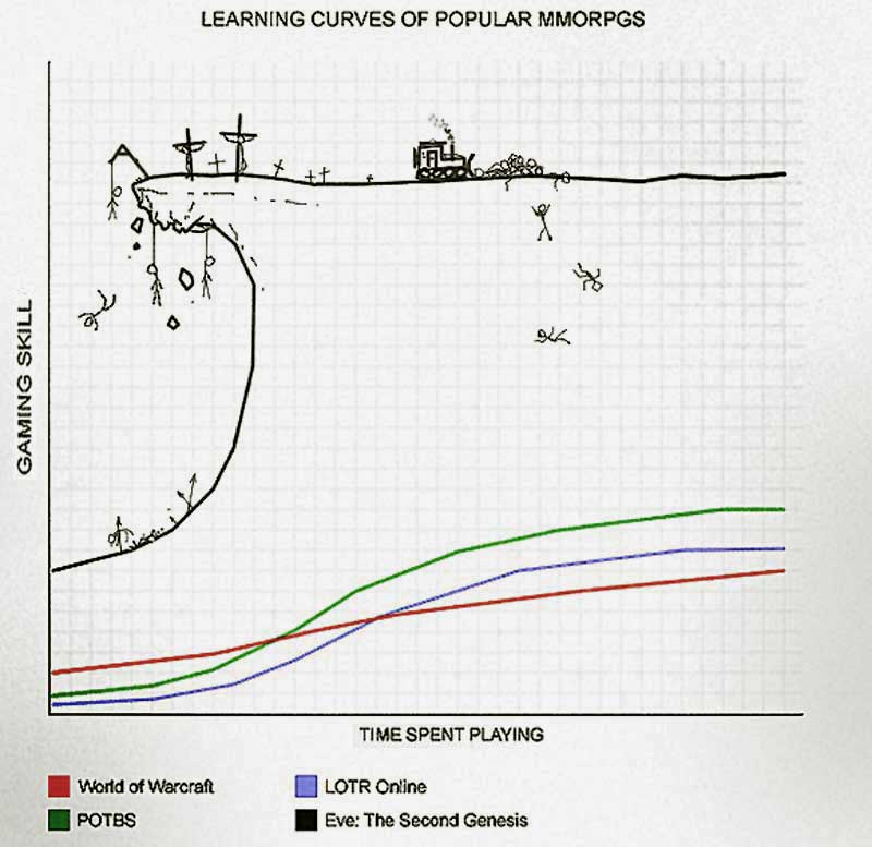 Teh Slax Spacestation Learningcurve